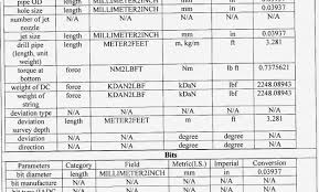 Gas Pipe Sizing Chart Copper 22 Bright Aso Sizing Chart