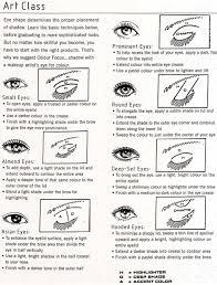 Psa I Found A Chart To Help Determine Your Eye Shape Makeupaddiction
