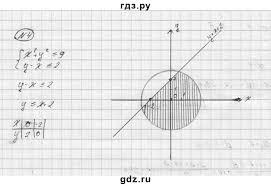 ГДЗ контрольная работа вариант К алгебра класс  ГДЗ по алгебре 9 класс Ю Н Макарычев Дидактические материалы контрольная работа вариант