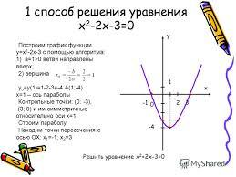 Презентация на тему Графическое решение квадратного уравнения  3 Построим