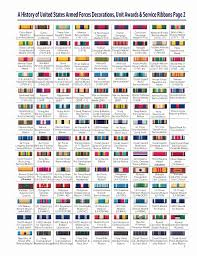 Air Force Awards Chart 80 Efficient Military Awards And Medals Chart