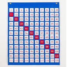 120 Pocket Chart