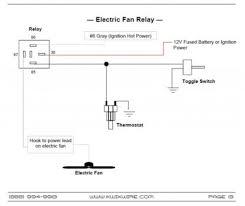 91 crx electric fan diagram best secret wiring diagram • 91 crx wiring harness diagram acura wiring harness wiring 85 crx 91 crx automatic