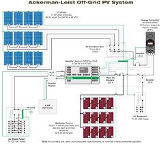 ackerman leist off grid pv system schematic