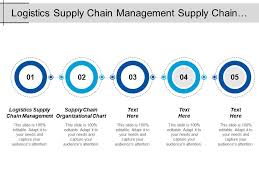Logistics Supply Chain Management Supply Chain