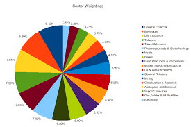Data Presentation Pie Charts Brilliant Math Science Wiki