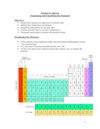 Chemistry - Chp 6 - The Periodic Table Revisited - Notes