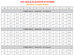 Hay Guide Chart Point System Loyal Roth Manufacturing