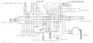honda trx 400 ex wiring diagram schematic wiring diagram expert 03 400ex wiring diagram wiring diagram basic honda trx 400 ex wiring diagram schematic