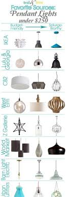 kitchen pendant track lighting fixtures copy. Favorite Sources Pendant Lights   Teal \u0026 Lime Kitchen Track Lighting Fixtures Copy