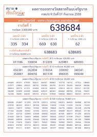 ตรวจหวย 01 กันยายน 2559   เที่ยวเชียงใหม่ ข้อมูลเชียงใหม่  ในมุมของคนเชียงใหม่ - สยามดอท เชียงใหม่
