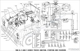 ford pick up wiring diagram wiring diagrams cars 1966 ford truck wiring diagrams fordification info the 61 66