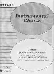 Clarinet Fingering Charts :: Clarinet :: Sheet Music