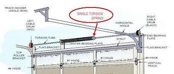 top 10 garage doorsTop 10 Garage Door Safety Tips  Preventing Garage Door Injuries