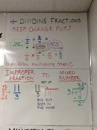 Multiplying Fractions By Whole Numbers Anchor Chart Copy Of Cycle 3 Part B 5 Nf 4 5 Lessons Tes Teach