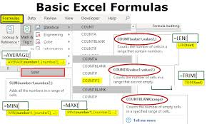 Basic Excel Formulas List Of Top 10 Basic Excel Functions