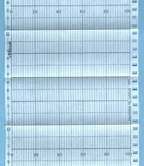 Paper Equivalent Chart B9565aw Yokogawa Chart Paper