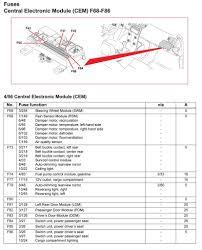 2007 volvo fuse box wiring diagram data volvo s40 fuse box cigarette lighter at Volvo S40 Fuse Box