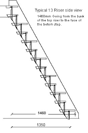 Small Picture Dimensions of space saving staircase architecture Pinterest
