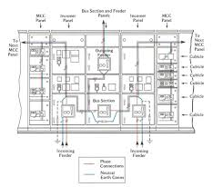 ge motor control center wiring diagram juanribon com heavy current motor control center wiring diagram pdf ge motor control center wiring diagram juanribon com heavy current feeders and the larger interconnectors feeding ladder diagrams for dc speed 1100�924 jpg