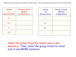 Trends of the Periodic Table Class #4 - ppt video online download