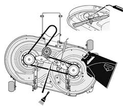 solved need to illustration of mower deck drive belt fixya model 2254 deck belt jumped loose need diagram as to how it winds top view