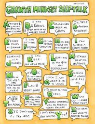 Pin by Wendy Sergeant on Theme   Teaching growth mindset, Growth mindset,  Growth mindset classroom