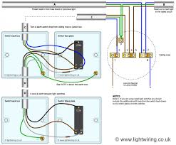 switch loop wiring circuit wiring diagram schematic name wiring loom diagram light switch loop wiring diagram from source to power to light switch wiring collection wiring diagram