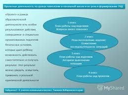 Презентация на тему Проектная деятельность на уроках технологии  2 Кайдалов