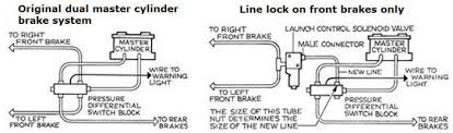 line lock edit plumbing a line lock