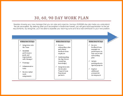 30 60 90 Day Action Plan Template 24 24 24 24 Day Plan Template Word Time Table Chart 11
