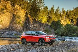 7 Jeep Compass HD Wallpapers ...
