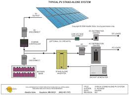 stand alone solar power system wiring diagram gooddy org solar power circuit diagram at Wiring Diagram For Solar Power System