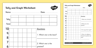 Blank Tally Chart And Bar Graph Worksheet Block Graphs And Tally Chart Worksheet Worksheet Template