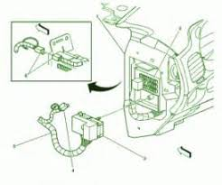chevy impala fuse box diagram image chevy 2003 chevrolet impala fuse box diagram chevy auto wiring on 2005 chevy impala fuse box