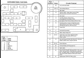 1993 f150 fuse box wiring diagram expert