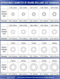Diamond Millimeter Size Chart Diamond Size And Weight Chart Www Bedowntowndaytona Com