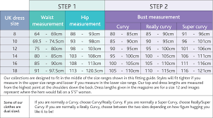Curvy Couture Size Chart Clothing Fitting Size Guide Bravissimo