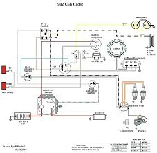 cub cadet wire diagram for 2000 wiring diagram for you • 2008 cub cadet volunteer wiring diagram simple wiring diagram rh 79 mara cujas de cub cadet