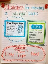 Just Right Book Chart Balanced Literacy On Pinterest Just Right Books Anchor