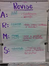 best grade writing images handwriting ideas  writer s workshop minilesson poster this is a great way to show students what revision
