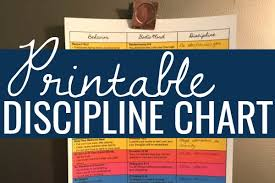 Biblical Behavior Chart Free Discipline Chart For Christian Parents Meet Penny