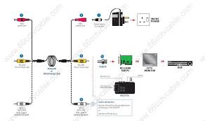 cctv wiring diagram connection cctv image wiring cctv wiring guide cctv image wiring diagram on cctv wiring diagram connection