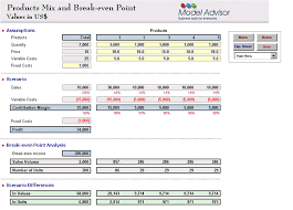 s mix and break even point financial calculator for excel financalc for excel