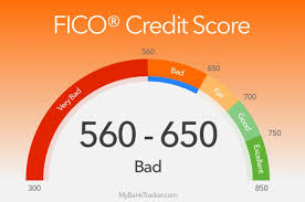 An Insight On Credit Repair And Its Viability Sf Earn