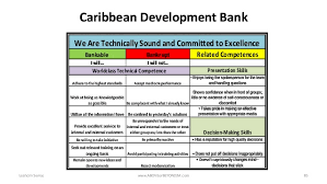 Carib Cement Organizational Chart Advance Scales Culture Team Mission Vision Values