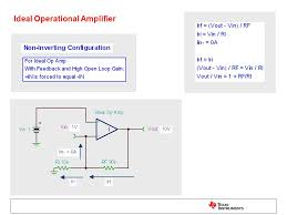 ideal operational amplifier