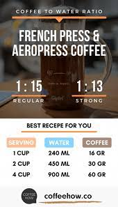 For those who don't have kitchen scales at hand, we give helpful tips on how many grams of coffee fit on a spoon and how many spoons of coffee powder you need for. Learn About Coffee To Water Ratio Use Our Calculator Guide And Charts