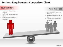Strategy Powerpoint Template Business Requirements