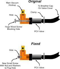 Pcv Repair Information